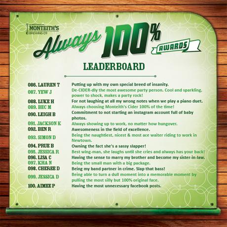 4-UMM-Monteith's100-Inline-Portrait-100%-Leaderboard-Campaign-Branding