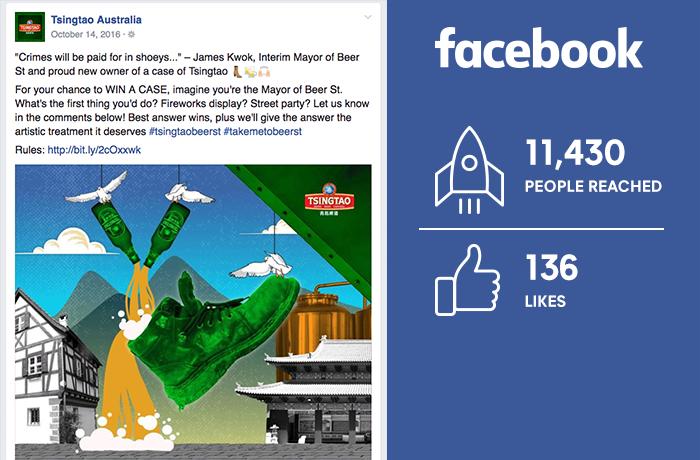 7F-UMM-Tsingtao-Beer-St-Slider-Social-Media-Results-User-Generated-Content